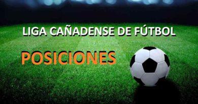 Liga Cañadense de Fútbol –  Posiciones