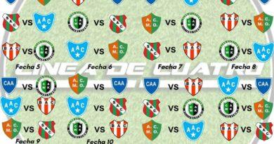 2da. Fecha de la Liga Cañadense de Fútbol,  resultados, tabla de 4ta. y 1ra. división